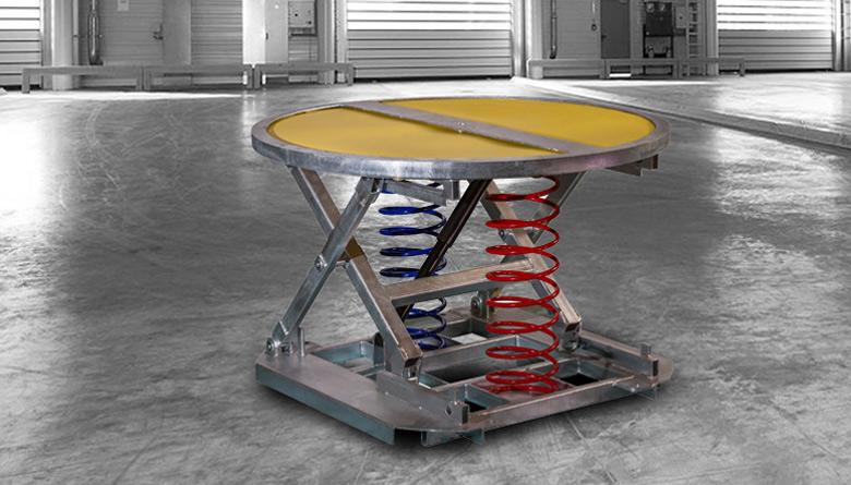 Safetech Pallet Handling Custom Design
