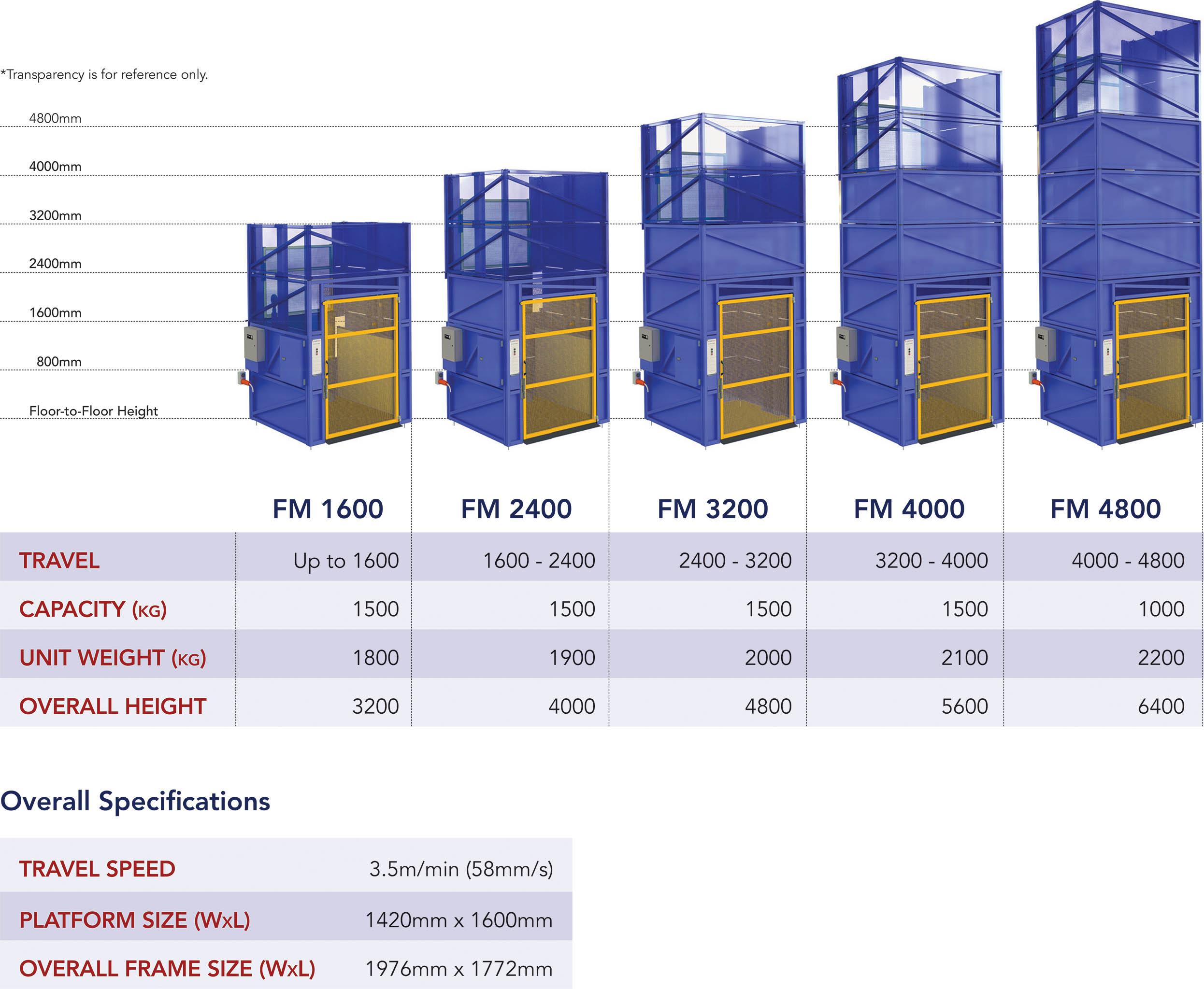 FM_Sizing_web.jpg