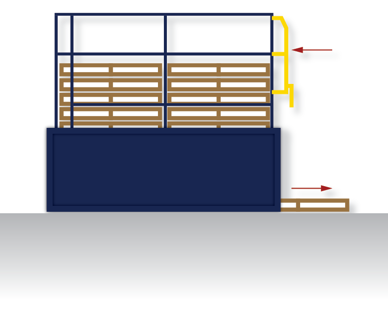 Same Side Load & Dispense - Double